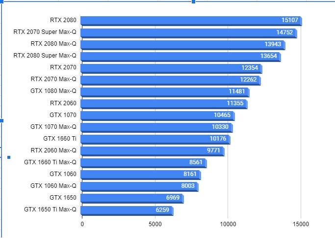ノートパソコン用ハイエンドグラフィックボード20210217